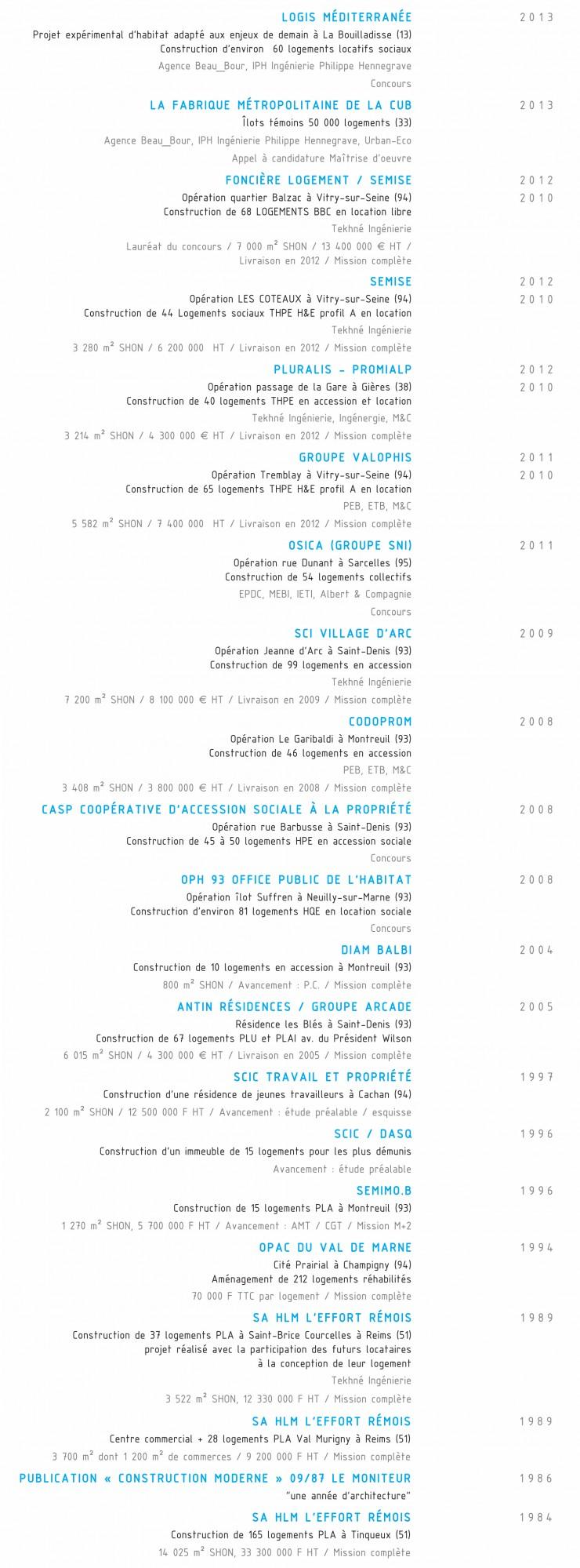ABM_liste_logements_072014